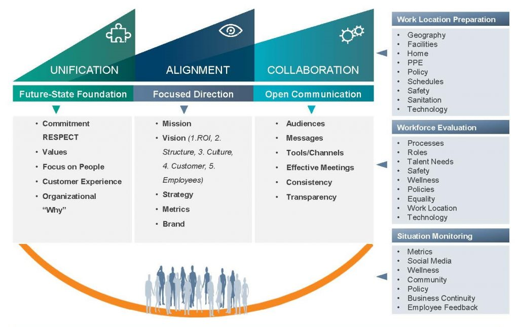 graphic high performance re-emergence model